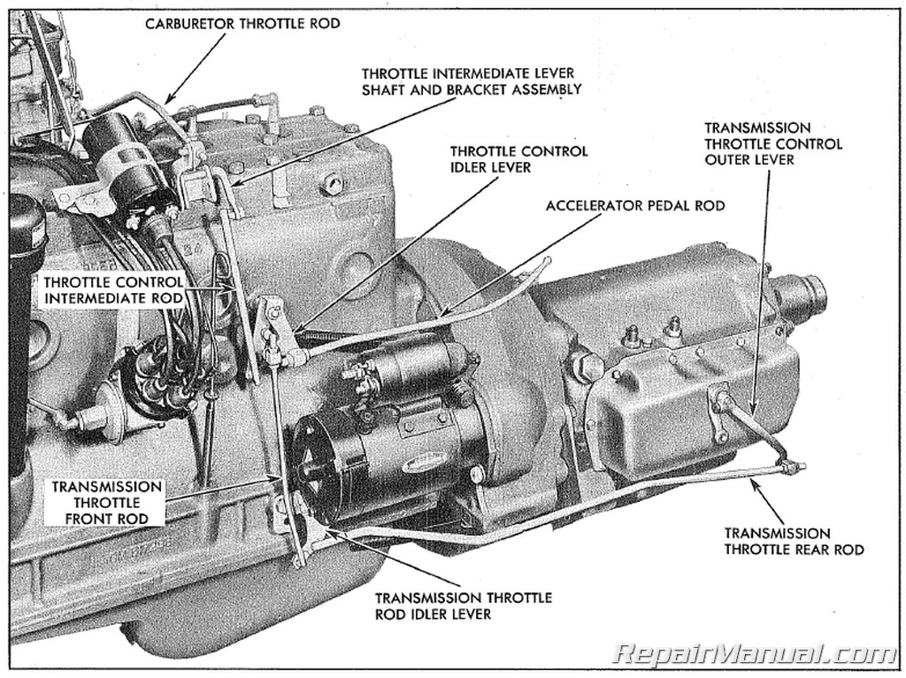 Pontiac Hydra Matic Transmission Manual 1948 1953