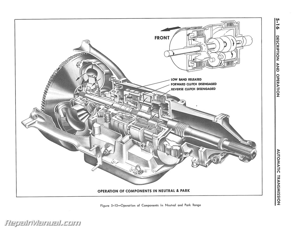 1964 buick super turbine 300 automatic transmission service manual