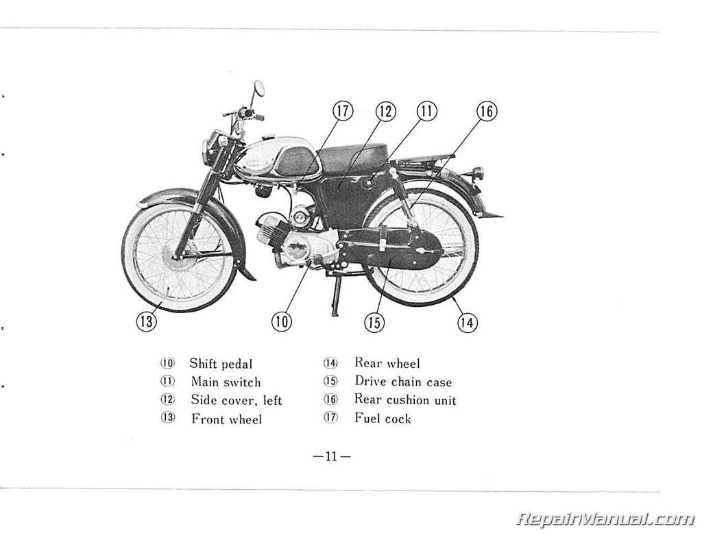 1966 yamaha yg1k motorcycle owners manual rh repairmanual com Yamaha Ya2 1965 Yamaha 80 Cc Motorcycle