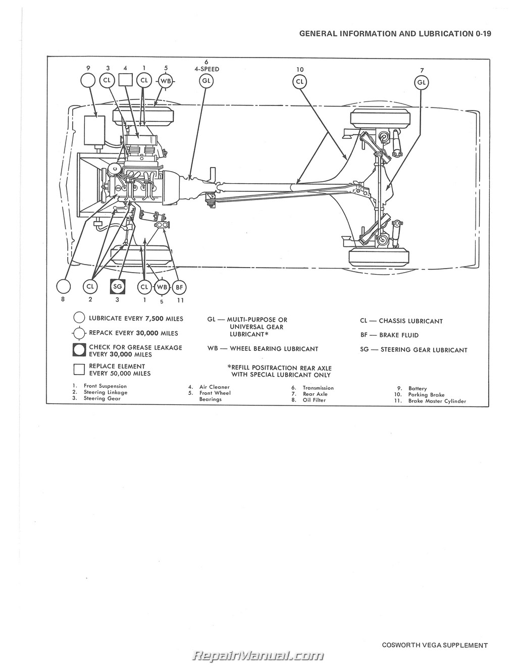 Chevy Vega Engine Diagram Trusted Wiring Diagrams 75 Cosworth Block And Schematic U2022 53 Liter