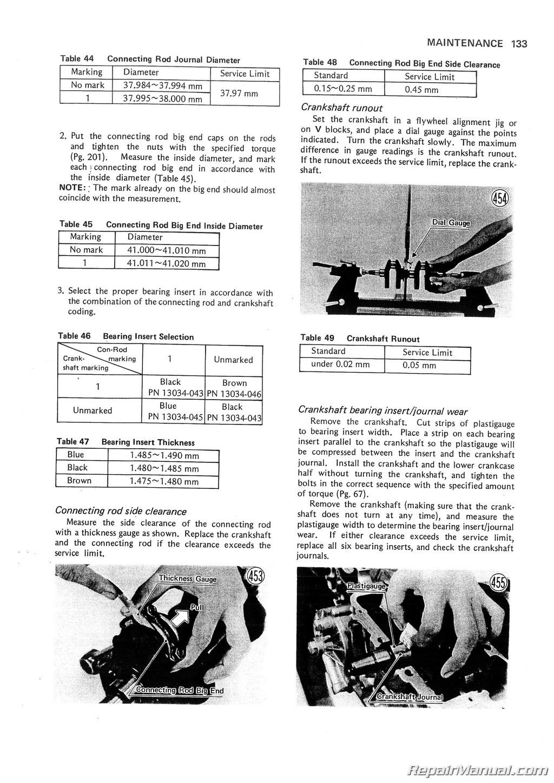 Kawasaki Kz B Twin Motorcycle Service Manual Page