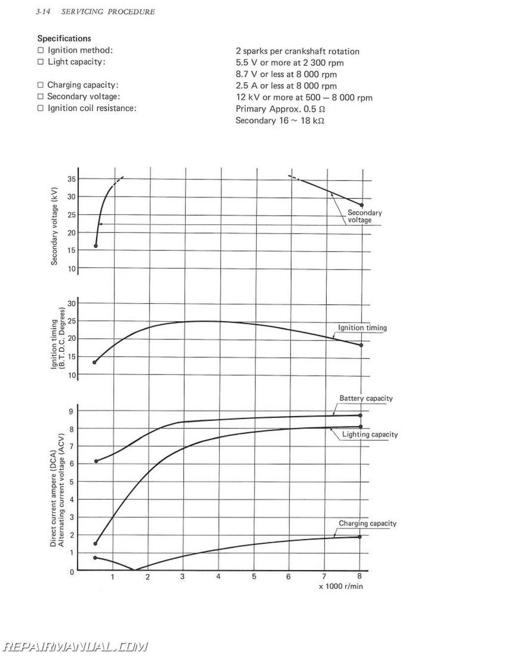 Super 1980 Suzuki Fa50 Wiring Diagram Wiring Diagram Wiring 101 Capemaxxcnl
