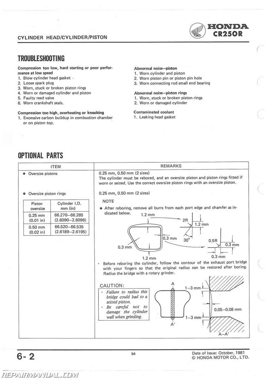 1982 1983 honda cr250r service manual rh repairmanual com 1997 honda cr250r service manual pdf 1997 honda cr250r service manual pdf