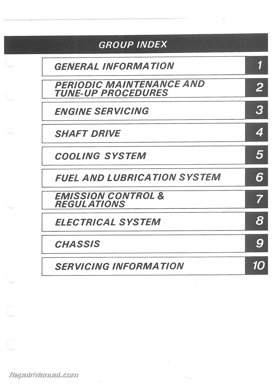 Suzuki Madura Manual