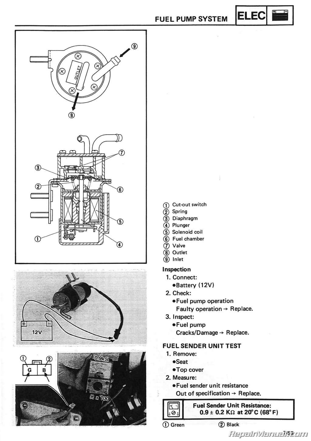 1985 2000 Yamaha Vmx1200 Vmax Motorcycle Service Manual 1981 Tt500 Ignition Wiring