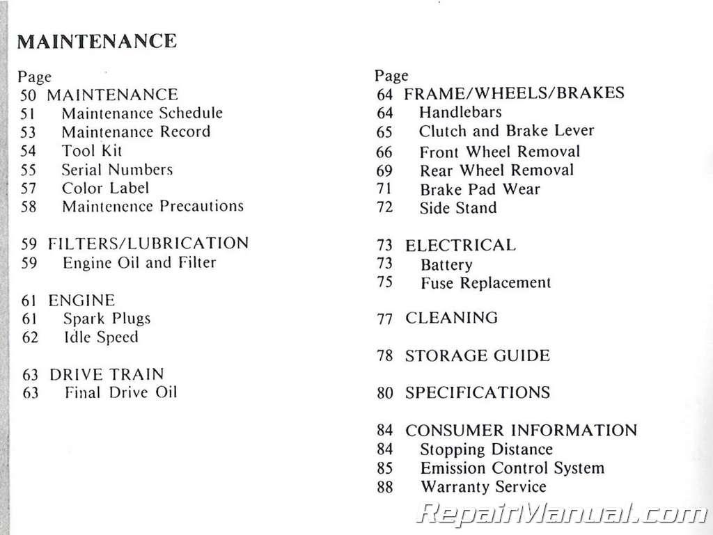 1985 Honda V65 Sabre Owners Manual