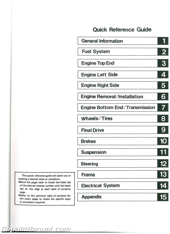 Kawasaki klf 300 repair manual download
