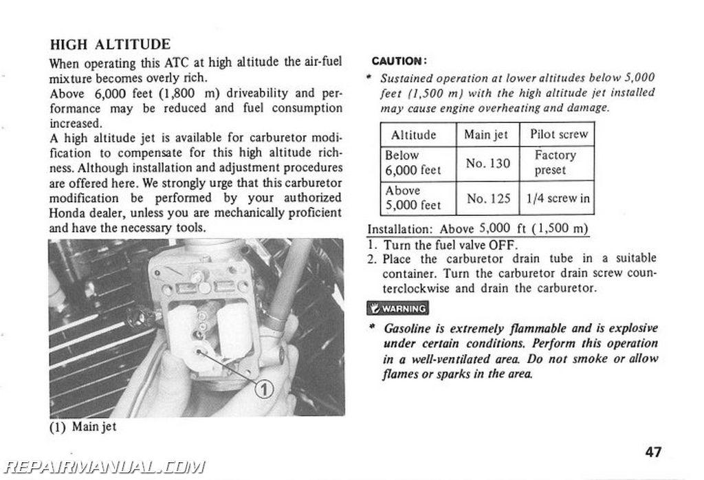 1986 honda atc250sx