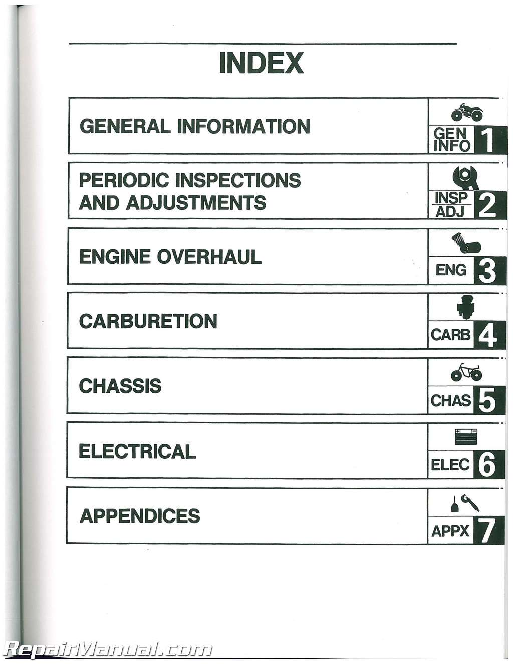 yamaha moto 4 parts manual
