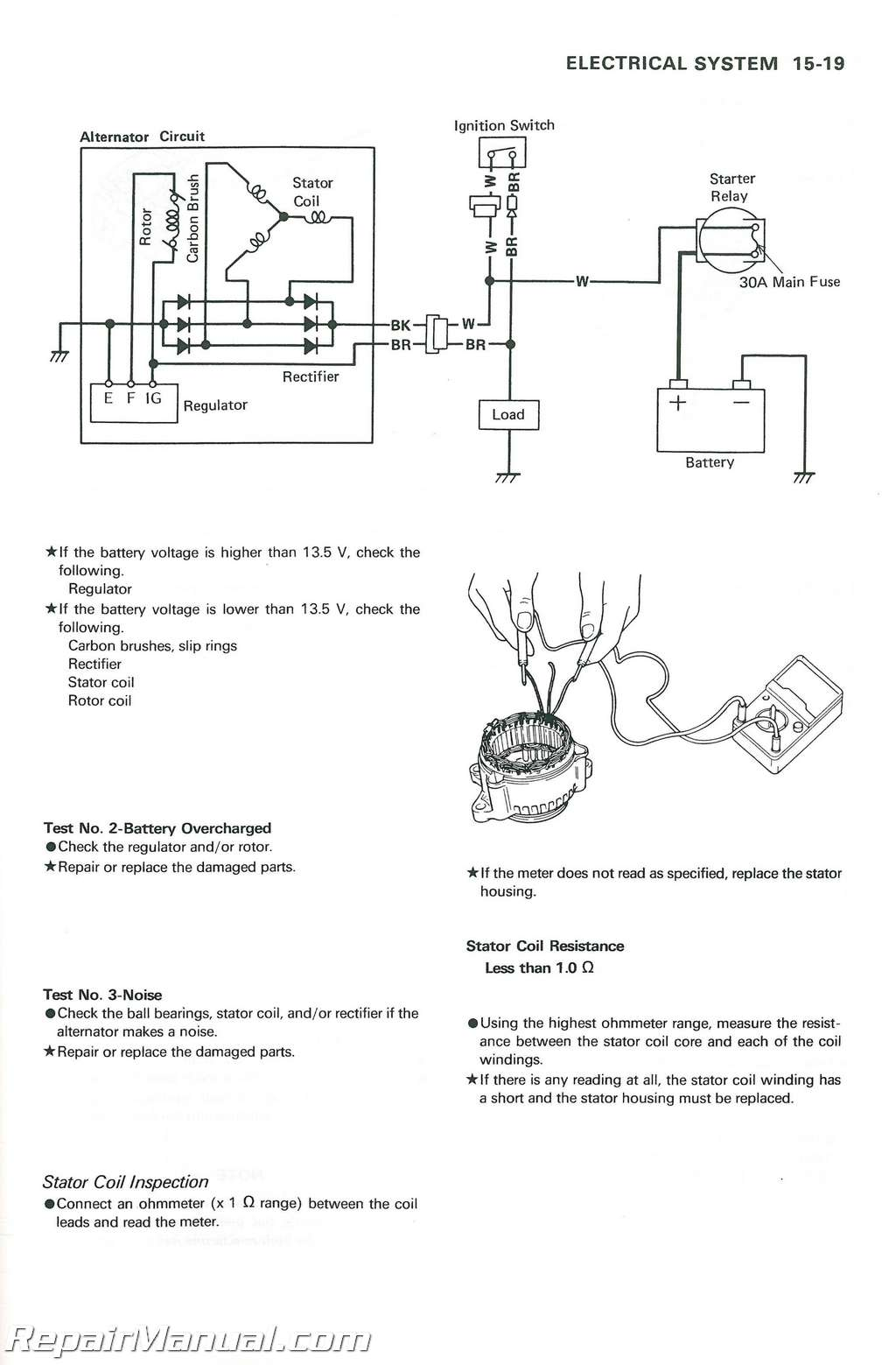 1989 1990 Kawasaki Zx750h Service Manual Zx7 Wiring Diagram