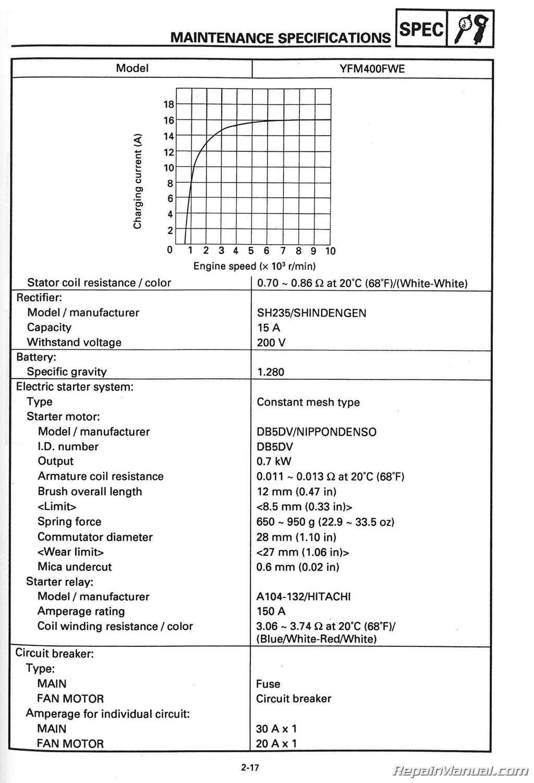 yamaha kodiak 400 owners manual