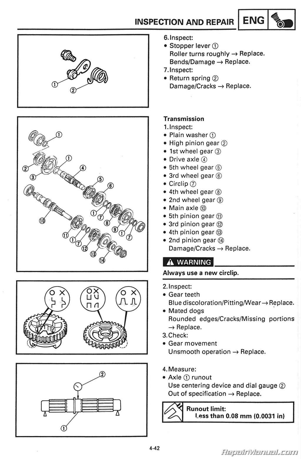 Yamaha Yfm Fw Service Manual Page on Yamaha Golf Cart Wiring Diagram