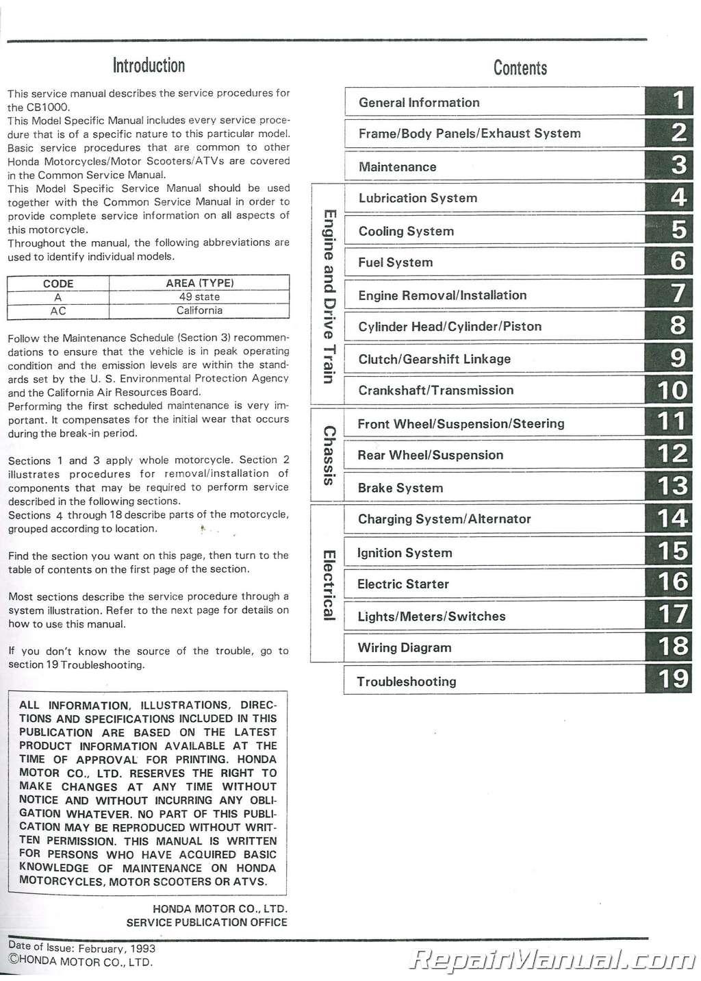 1995 Honda Cb1000 Manual
