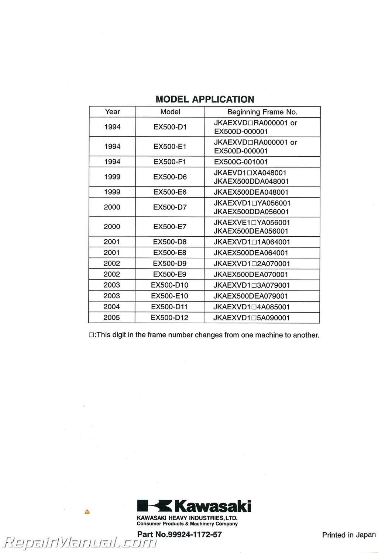 2001 Buell Cyclone M2 M2l Service Repair Manual Instant2001 Buell Cyclone  M2 M2l Workshop Service Repair Manual
