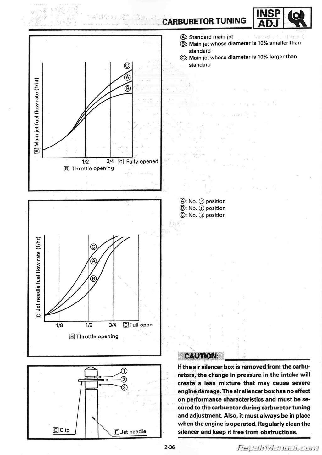 Srx600 Manual