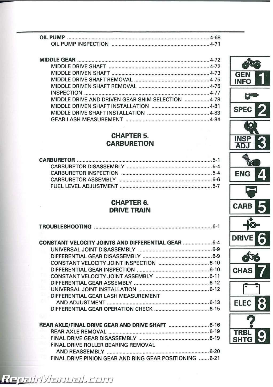 1998 2001 yamaha yfm600 grizzly atv service manual rh repairmanual com Listen to Y FM Online yamaha yfm 600 grizzly service manual