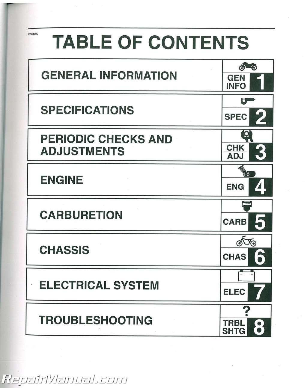 1999-2005 Yamaha XVS1100S SC V-Star Custom Service Manual