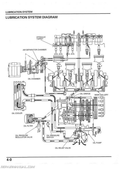 2000 Cb750 Wiring Diagram - Wiring Diagrams Name on gy6 engine, gy6 wiring harness, howhit 150 wire diagram, gy6 exhaust, 150cc scooter engine diagram, tao tao scooter parts diagram, gy6 kill switch,