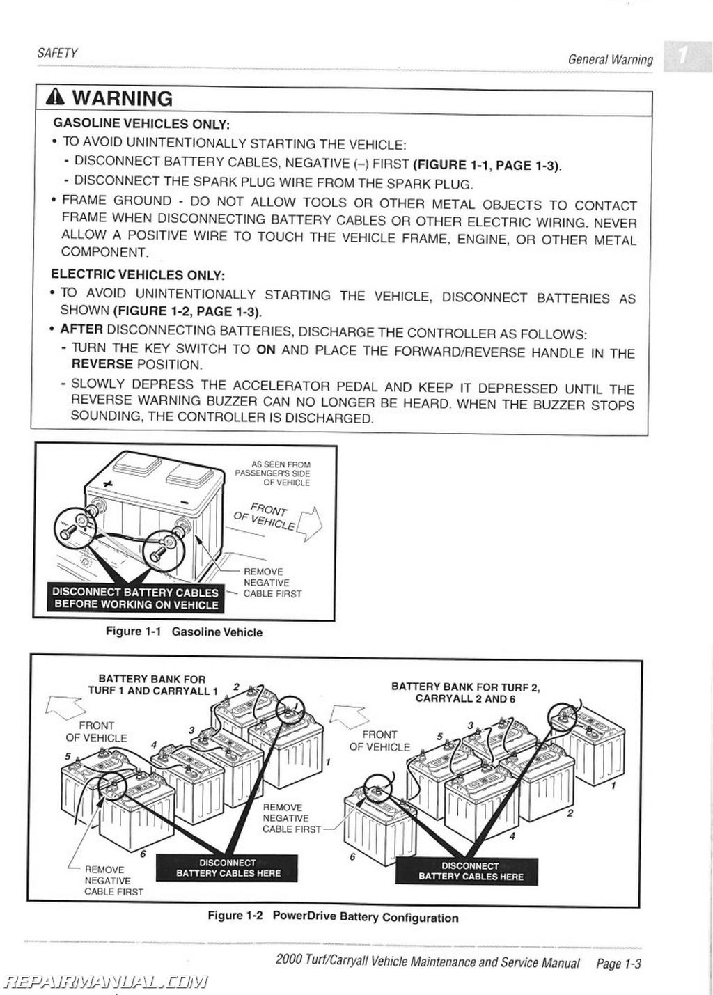 1999 Club Car Carry All 2 Plus Wiring Diagram Library Carryall