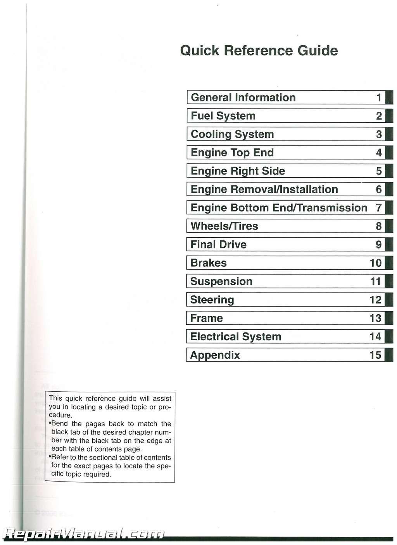 ... Array - 2001 2007 kawasaki kx85 kx100 motorcycle service manual rh  repairmanual ...