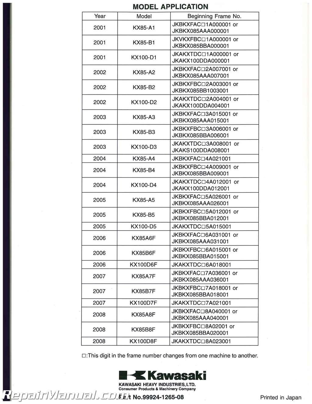 2001 2008 Kawasaki KX85 KX100 Motorcycle Service Manual_002 kx100 wiring diagram kx100 wiring diagram \u2022 indy500 co kx100 wiring diagram at bakdesigns.co