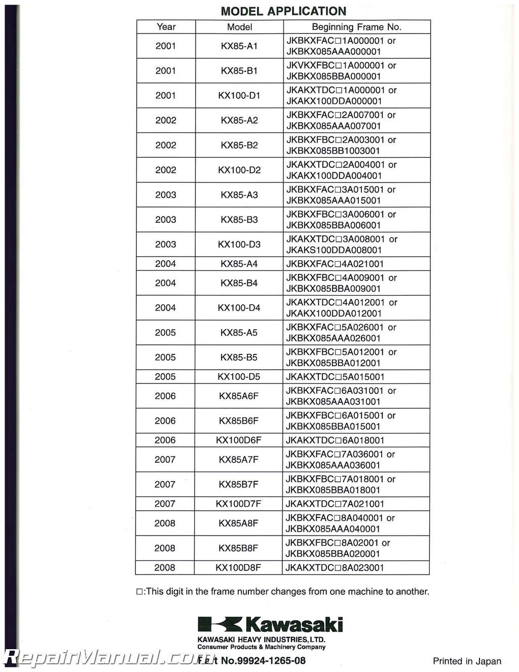 2001 2008 Kawasaki KX85 KX100 Motorcycle Service Manual_002 kx100 wiring diagram kx100 wiring diagram \u2022 indy500 co kx100 wiring diagram at gsmx.co