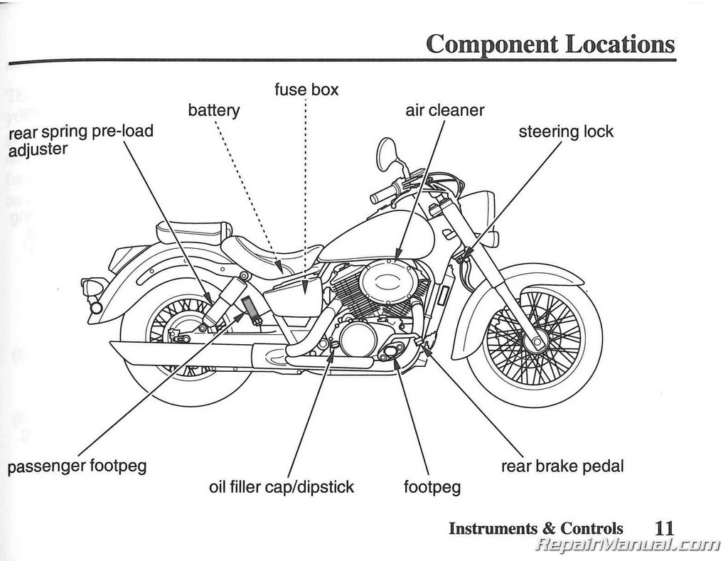 Honda Shadow 600 Fuse Box Location Schematics Wiring Diagrams On 1997 Goldwing Diagram For Light Switch U2022 Rh Lomond Tw 1983