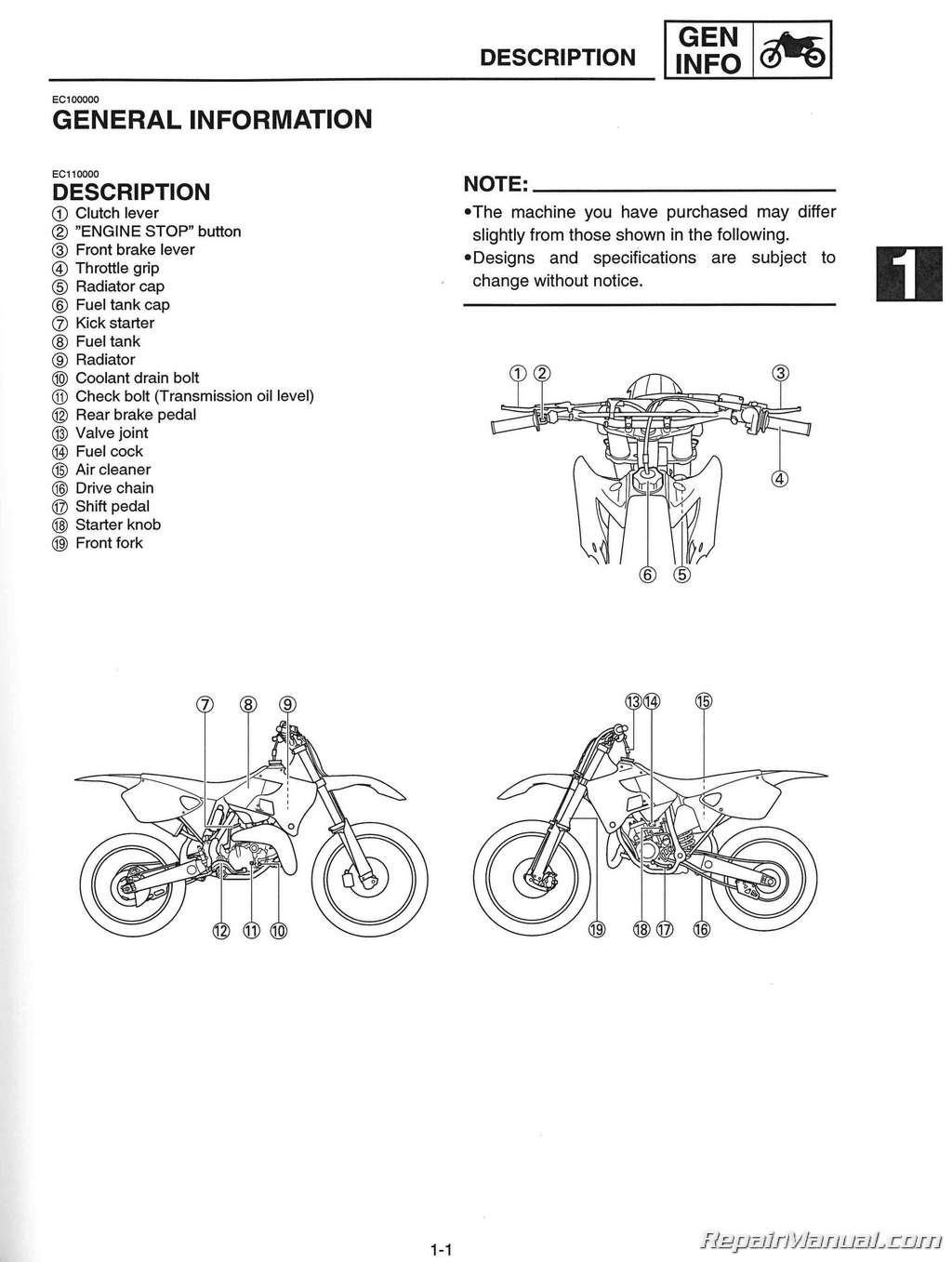 Yz 125 Engine Diagram Wiring Schemes 1998 Toyota Supra Kick Panel Fuse Box 2001 Yamaha Yz125 Motorcycle Owners Service Manual Rh Repairmanual Com 1999