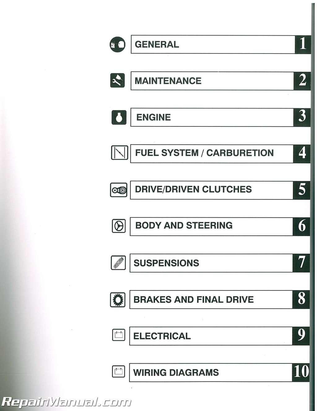 2002 Polaris 500 550 600 700 Classic Trail Luxury Snowmobile Service Manual