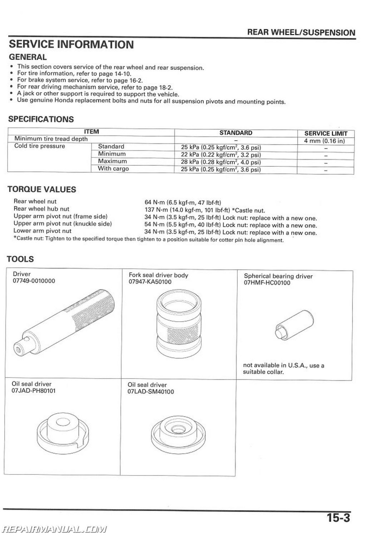2003 2004 2005 Honda Trx650 Rincon Atv Service Manual