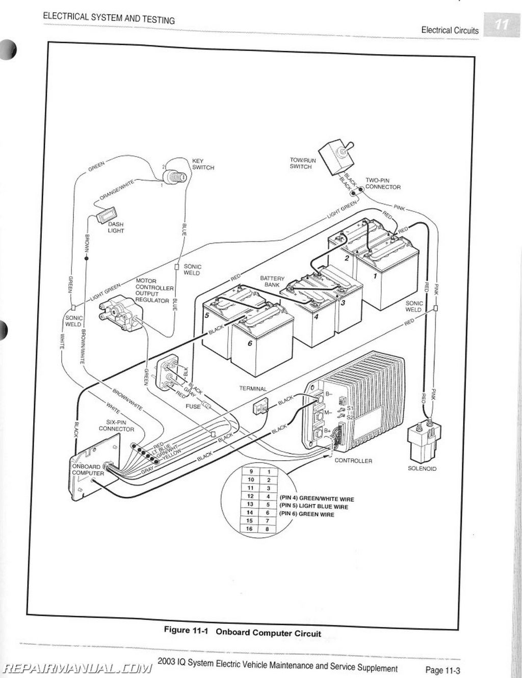 2003 Club Car IQ System Maintenance And Service Manual Supplement page 1 1990 club car gas wiring diagram on 1990 download wirning diagrams 2002 club car ds wiring diagram at bayanpartner.co