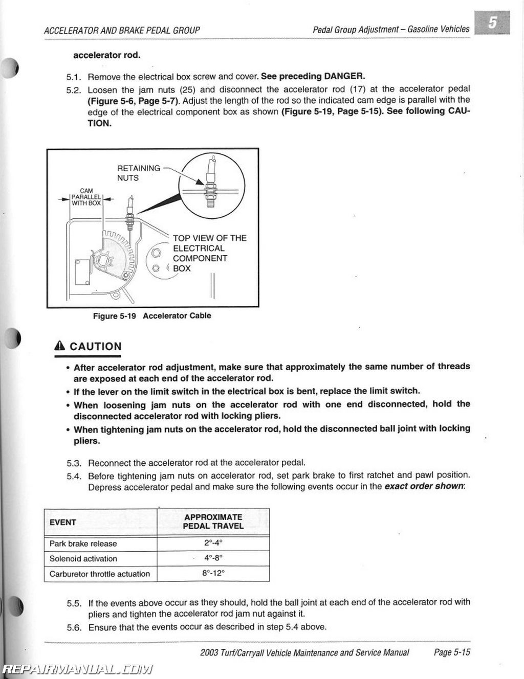 2003 Club Car Turf / 2 / 6 / Carryall 1 / 2 / 6 / Plus / XRT Gas Electric Golf  Car Service Manual