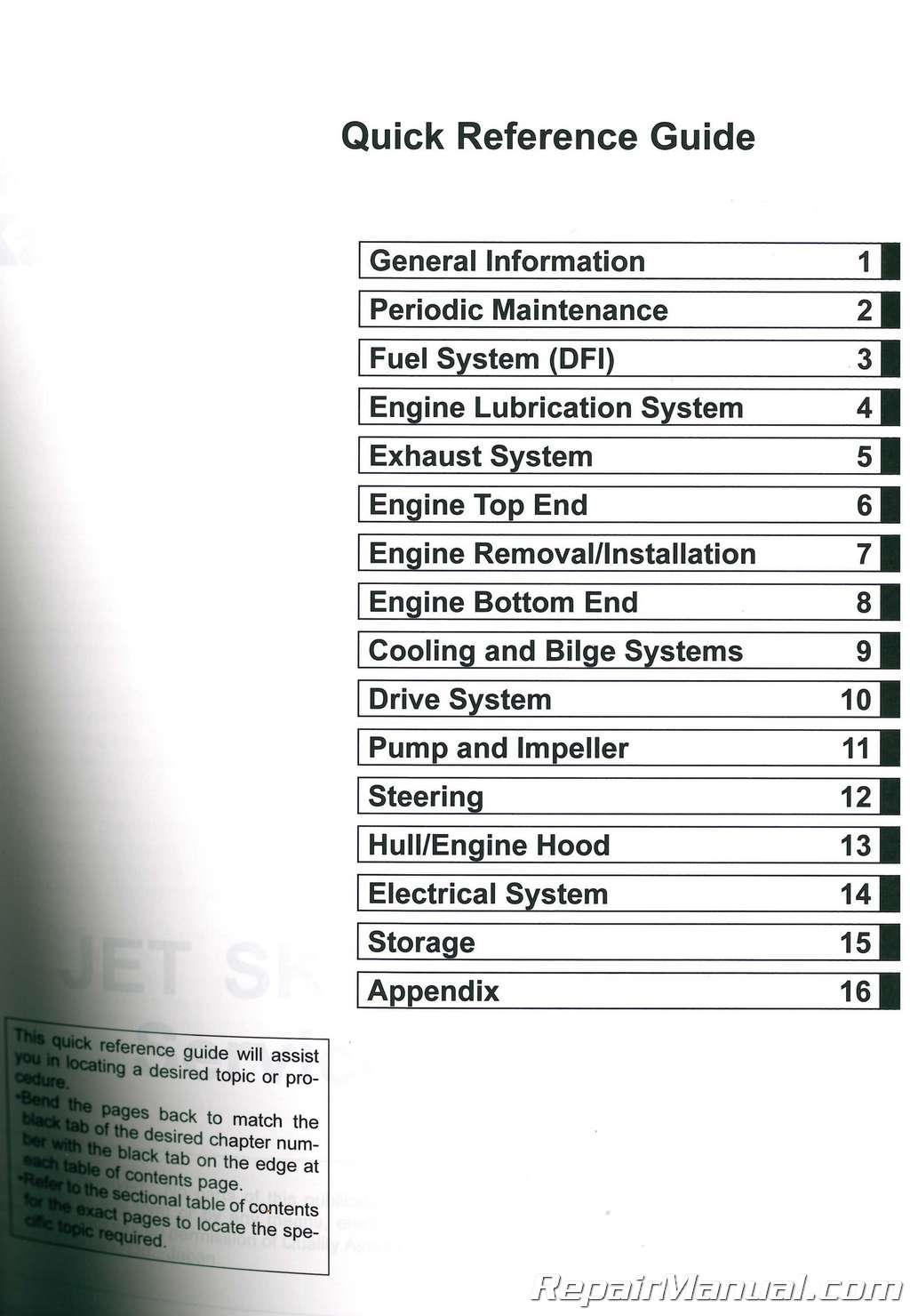 2004-2019 Kawasaki JT1500A Jet Ski STX-15F Factory Service Manual