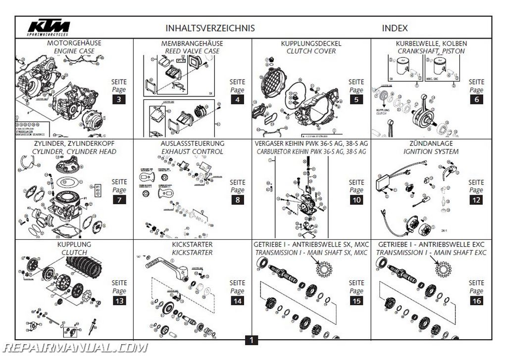 Big Dog Motorcycle Wiring Diagrams on big dog wiring schematic diagram, big dog motorcycle exhaust, big dog motorcycle parts, custom motorcycle wiring diagrams, titan motorcycle wiring diagrams, big dog motorcycle clutch, kawasaki motorcycle wiring diagrams, big dog motorcycle ebay, dog hand signals diagrams, big dog motorcycle accessories, big dog motorcycle models, big dog motorcycle controls, big stuff 3 wiring diagram, big dog motorcycle specs, big dog motorcycle electrical, big dog motorcycle battery, big dog motorcycle repair manual, big dog motorcycle seats, big dog motorcycles logo, big dog motorcycle fuses,