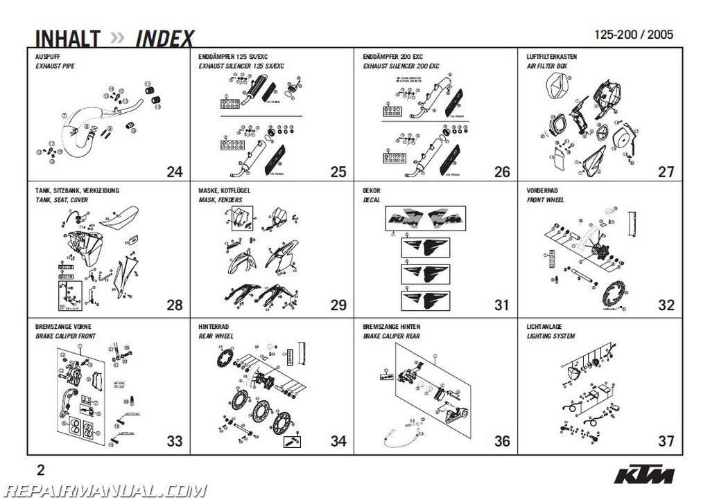Ktm Exc Repair Manual