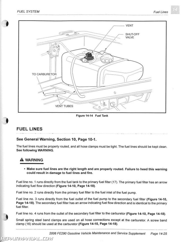 2006 Club Car Fe290 Gasoline Service Manual Supplement Fuel Filter Diagram