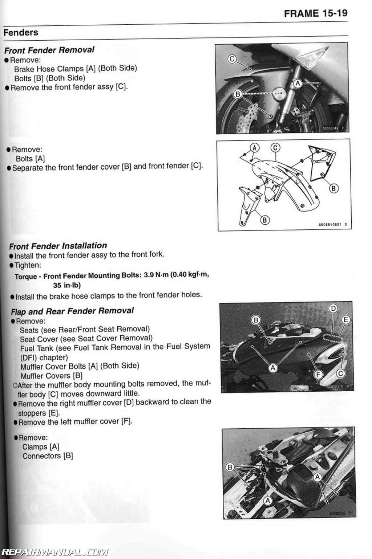 Kawasaki User Manuals Download - ManualsLib