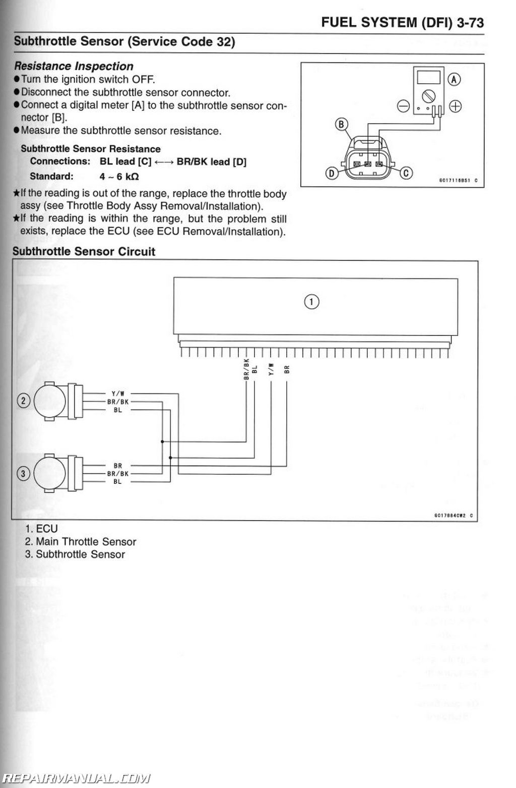 Ammeter Wiring Diagram Omc 172995 - Wiring Diagrams Schematics