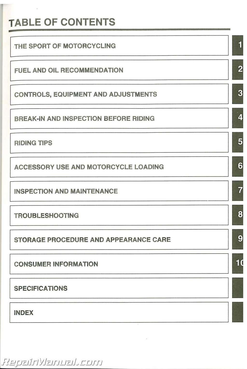 Suzuki Boukevard Vl Service Manual