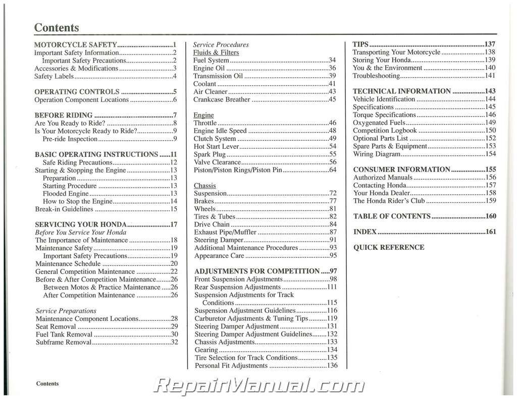 Used Car Buyers Owners Handbook
