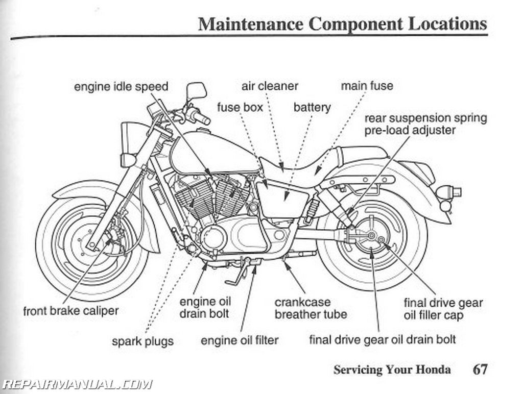 2008 honda vt750c2 shadow spirit motorcycle owners manual rh repairmanual com 1998 honda shadow ace 750 engine diagram honda shadow 600 engine diagram