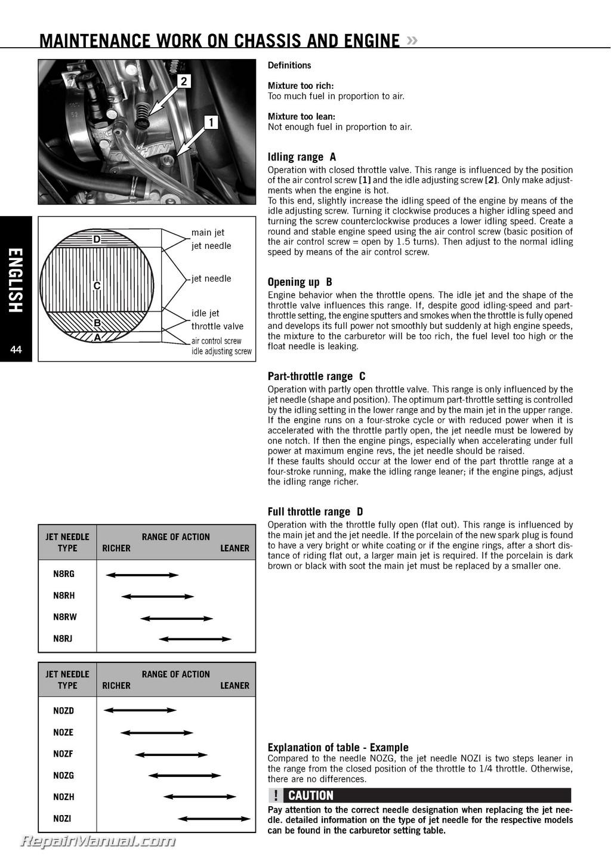 2007 Ktm Xcw 200 Manual Free Download Wiring Diagram 125 Exc Six Days