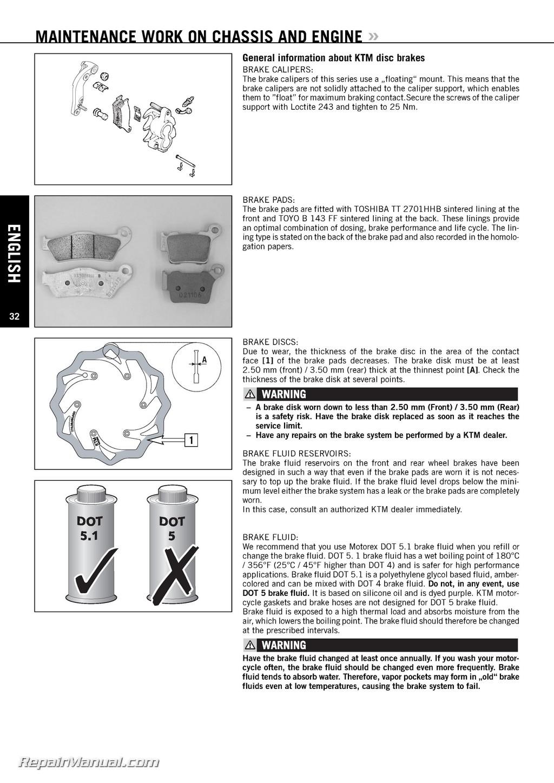 Ktm 450 Exc User Manual