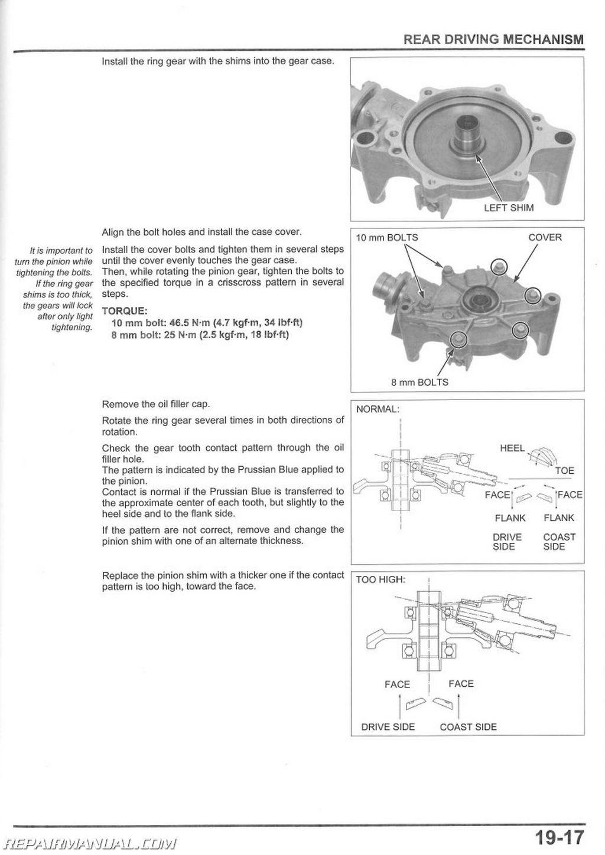 2009 2014 Honda Trx420fa Fpa Fourtrax Rancher At Atv Service Manual