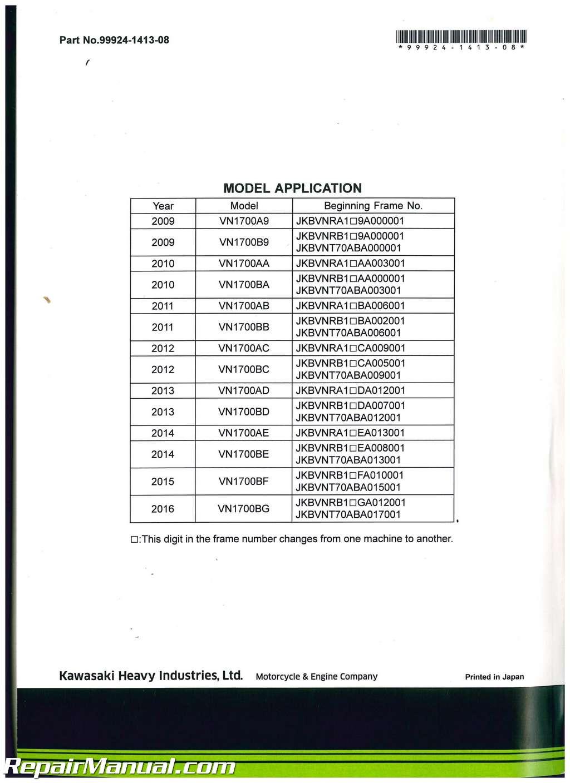 Kawasaki Voyager 1700 Service Manual