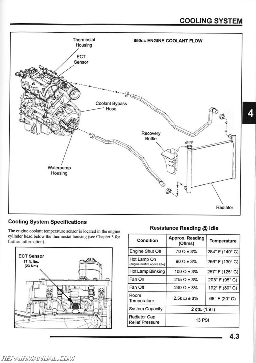 2009 Polaris Sportsman 850 Wiring Diagram Not Lossing Scrambler Xp Atv Service Manual Rh Repairmanual Com Pdf 1999 500