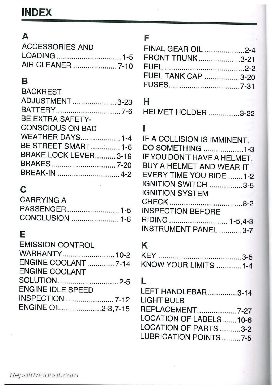 2009 Suzuki An650k9 Burgman 650 Scooter Owners Manual