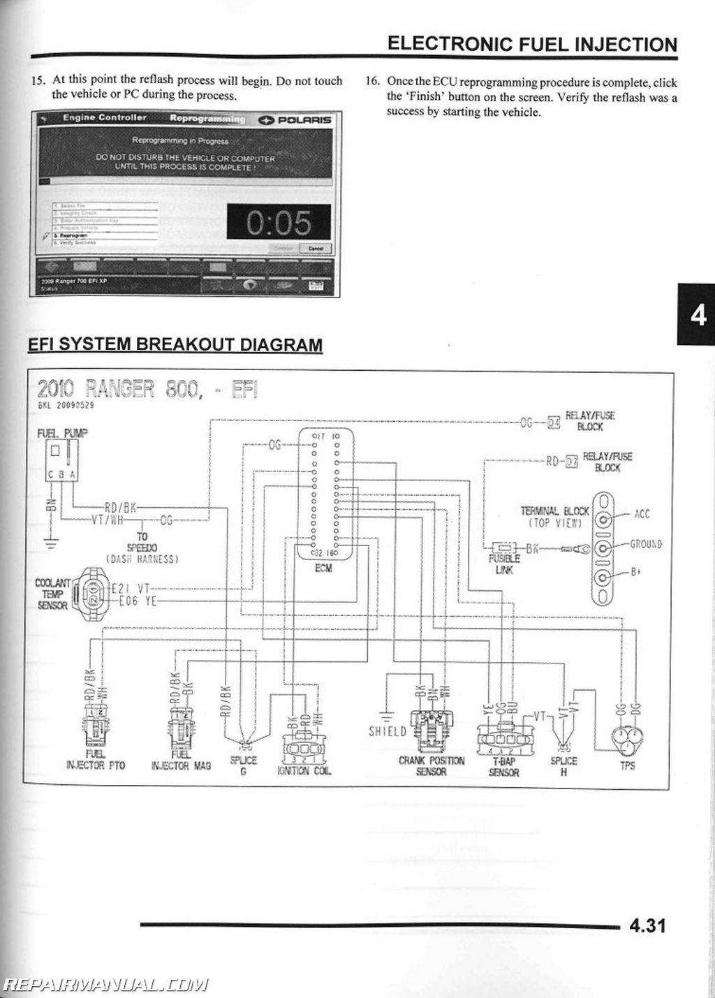 2010 Polaris Ranger Fuse Box Wiring Diagram Make Note B Make Note B Agriturismoduemadonne It