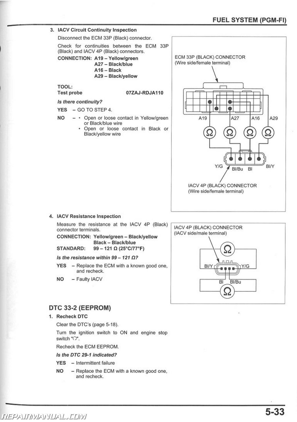 Vajhm53 And Vax31 Wiring Diagram In Relay Panel Manual Guide