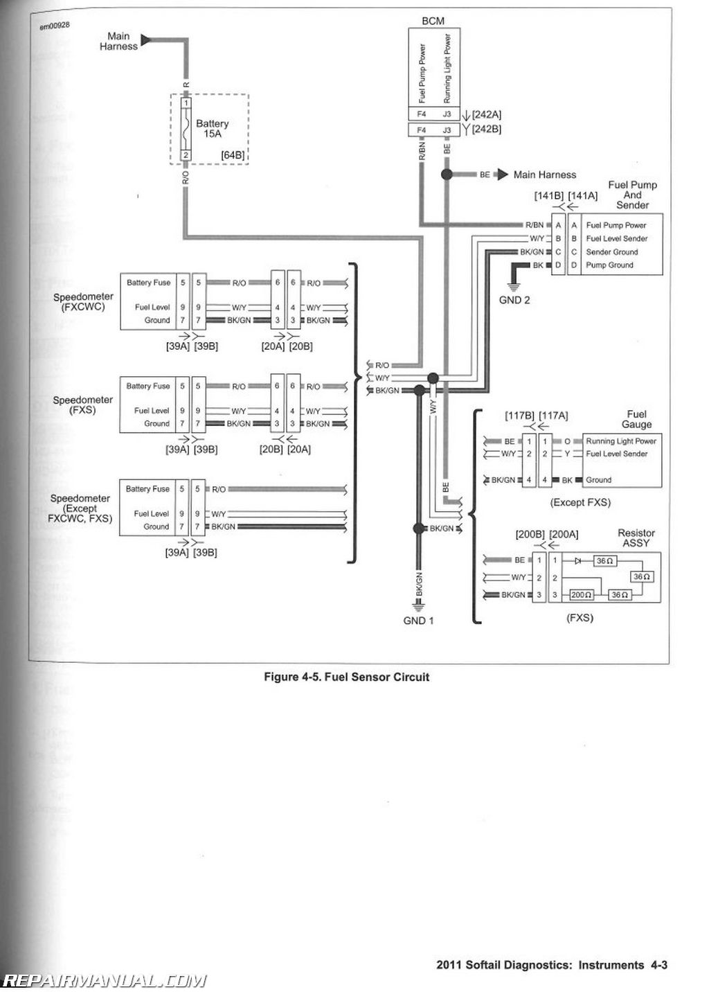 Harley Indicator Wiring Diagram : Harley davidson softail motorcycle electrical